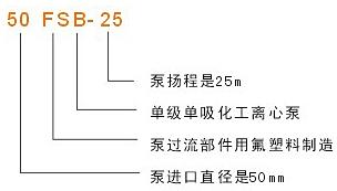 氟塑料化工泵型号及意义