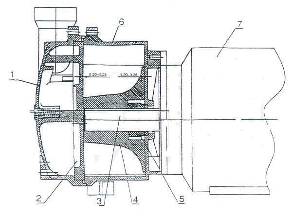 2bv水环式真空泵的工作原理及结构说明