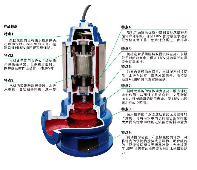 jywq型自动搅匀潜水排污泵结构图