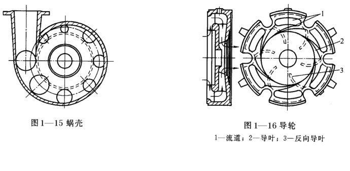 离心泵的结构工作原理-不锈钢污水液下泵,不锈钢电动