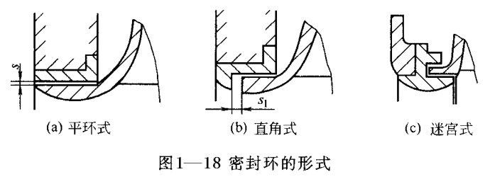 首页 新闻动态 离心泵的结构工作原理  l  从叶轮流出的高压液体,经过图片