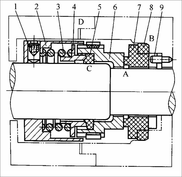 离心泵的结构工作原理